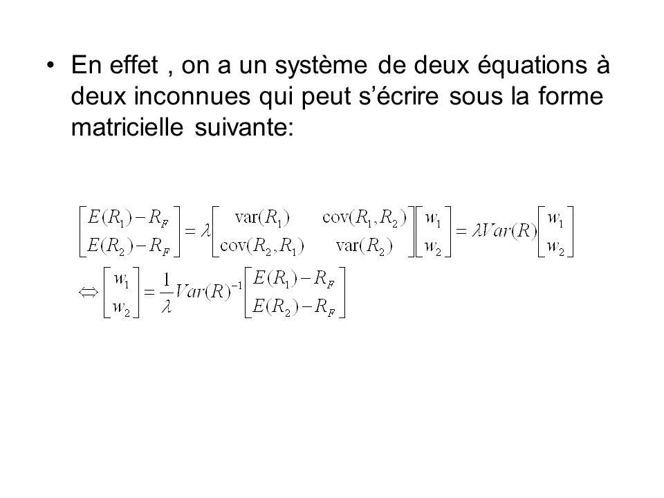 En effet, on a un système de deux équations à deux inconnues qui peut sécrire sous la forme matricielle suivante: