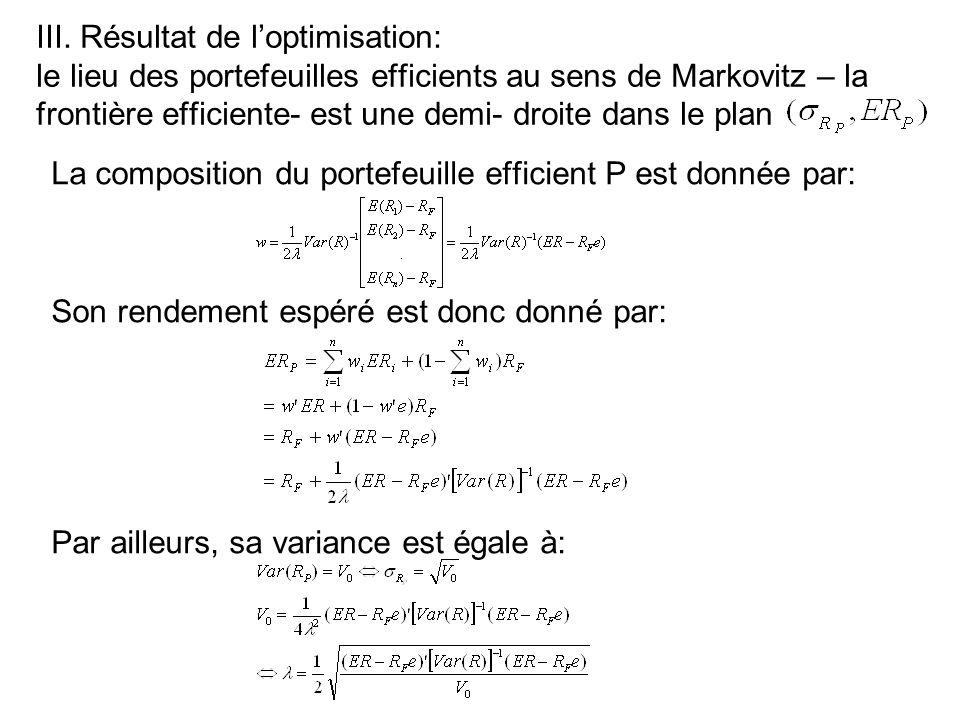 III. Résultat de loptimisation: le lieu des portefeuilles efficients au sens de Markovitz – la frontière efficiente- est une demi- droite dans le plan
