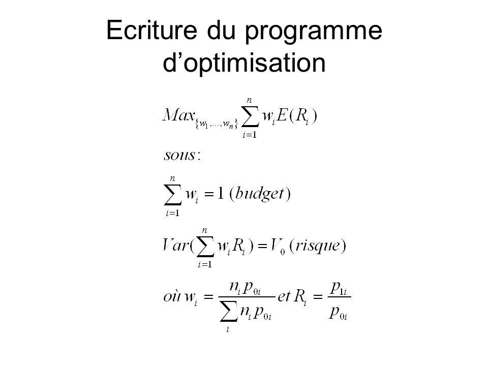 Résultat de loptimisation On peut montrer que la solution de ce problème peut être représentée graphiquement par une parabole dans l espace risque(écart-type) – rendement espéré.