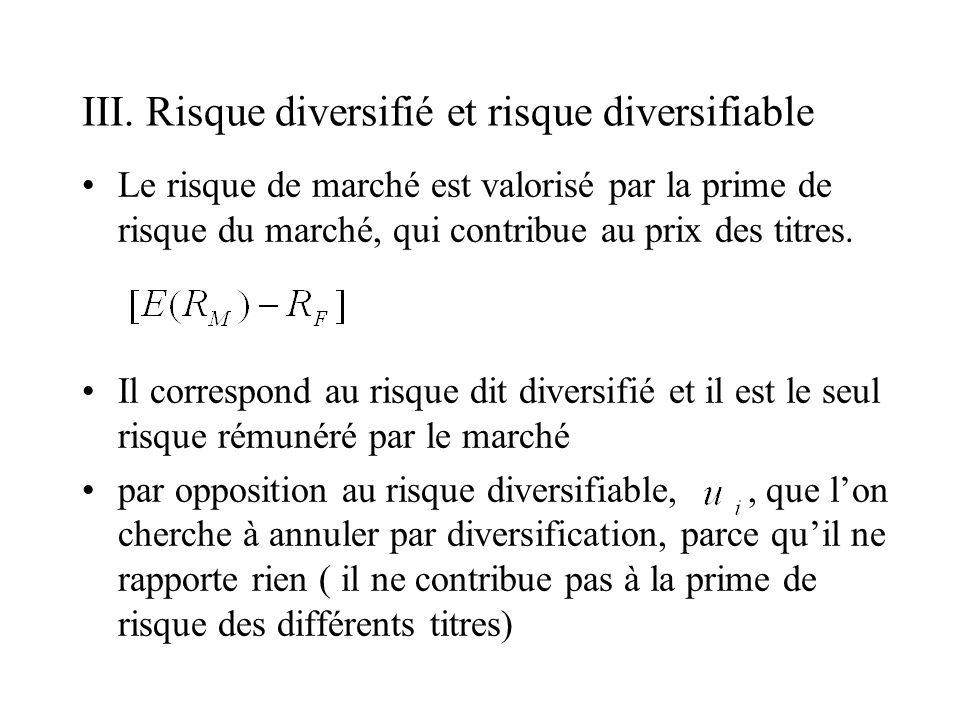 III. Risque diversifié et risque diversifiable Le risque de marché est valorisé par la prime de risque du marché, qui contribue au prix des titres. Il