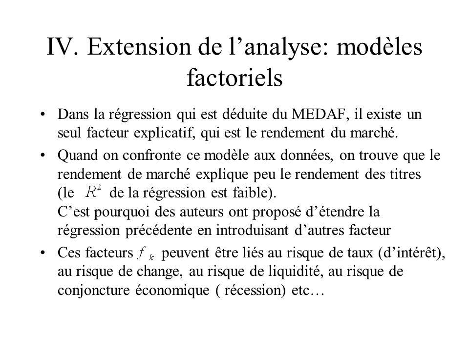 IV. Extension de lanalyse: modèles factoriels Dans la régression qui est déduite du MEDAF, il existe un seul facteur explicatif, qui est le rendement