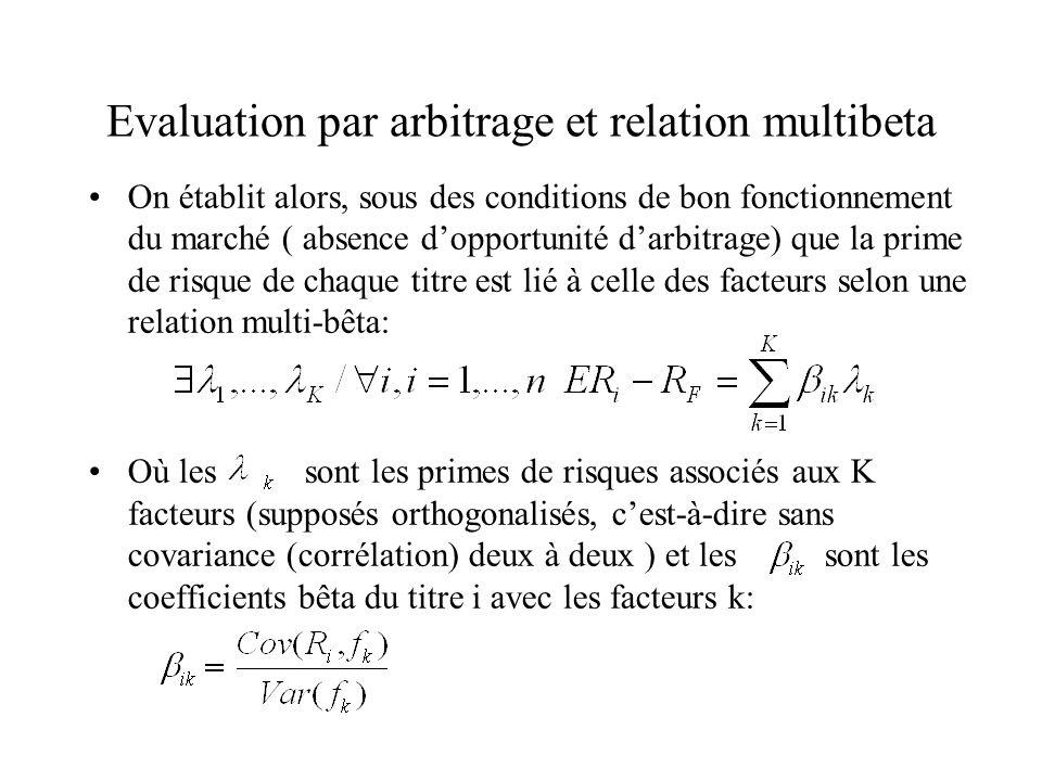 Evaluation par arbitrage et relation multibeta On établit alors, sous des conditions de bon fonctionnement du marché ( absence dopportunité darbitrage