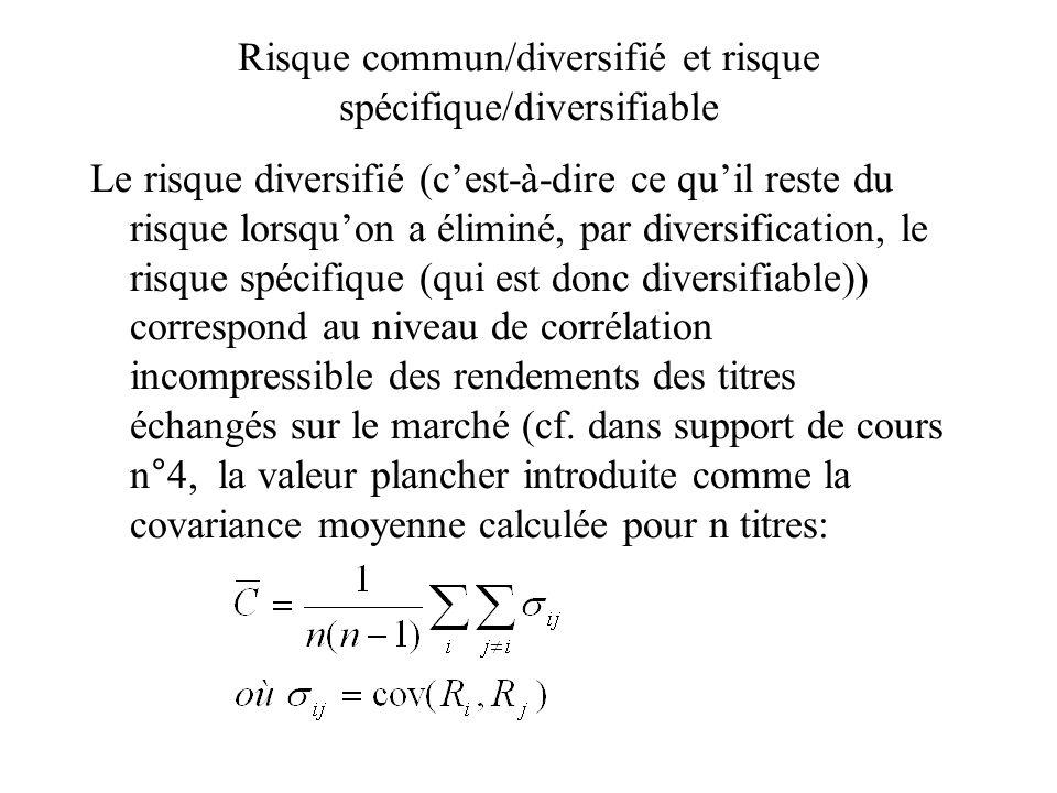 Risque commun/diversifié et risque spécifique/diversifiable Le risque diversifié (cest-à-dire ce quil reste du risque lorsquon a éliminé, par diversif