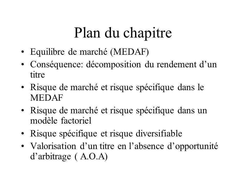 Plan du chapitre Equilibre de marché (MEDAF) Conséquence: décomposition du rendement dun titre Risque de marché et risque spécifique dans le MEDAF Ris