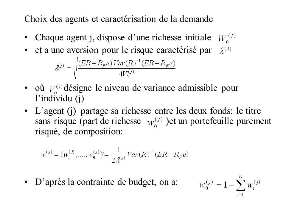 Choix des agents et caractérisation de la demande Chaque agent j, dispose dune richesse initiale et a une aversion pour le risque caractérisé par où d