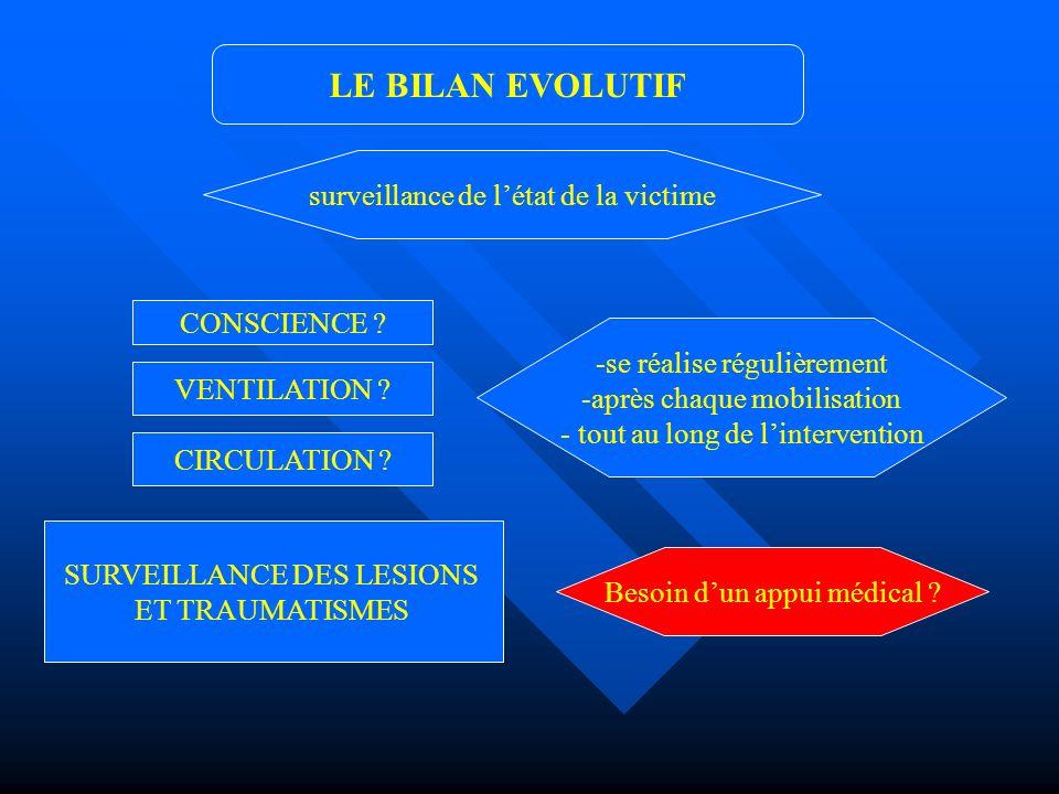 LE BILAN EVOLUTIF surveillance de létat de la victime CONSCIENCE ? VENTILATION ? CIRCULATION ? -se réalise régulièrement -après chaque mobilisation -