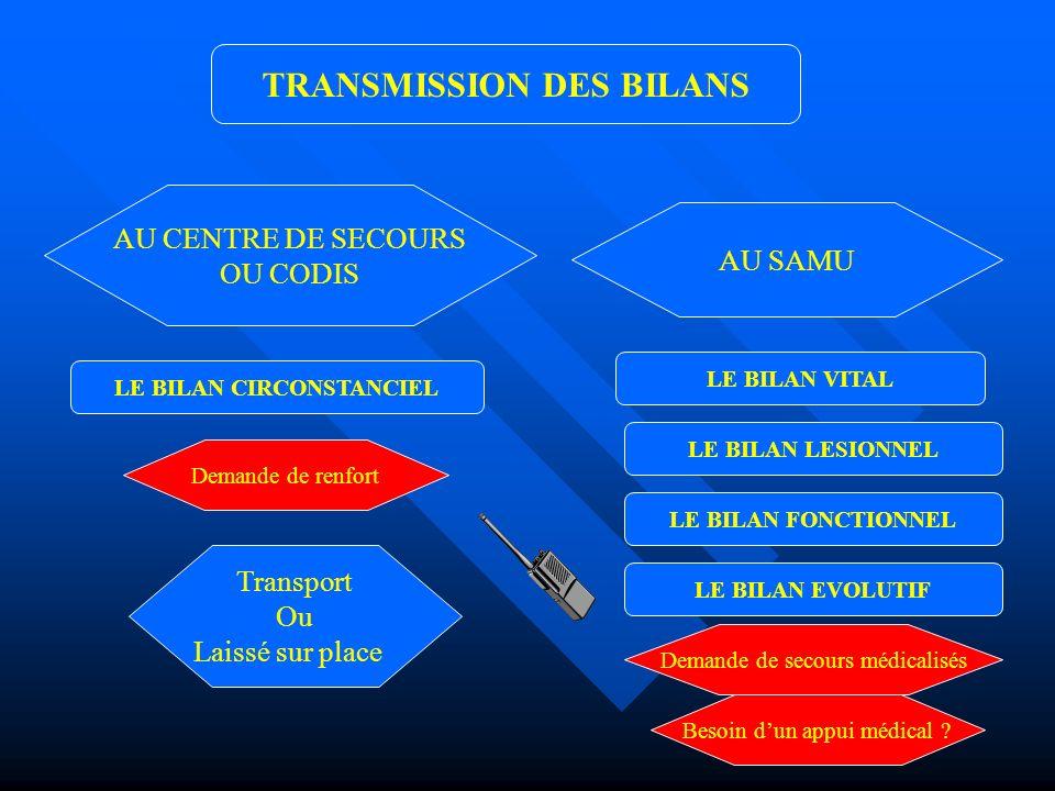 TRANSMISSION DES BILANS AU CENTRE DE SECOURS OU CODIS AU SAMU LE BILAN CIRCONSTANCIEL LE BILAN EVOLUTIF LE BILAN FONCTIONNEL LE BILAN LESIONNEL LE BIL