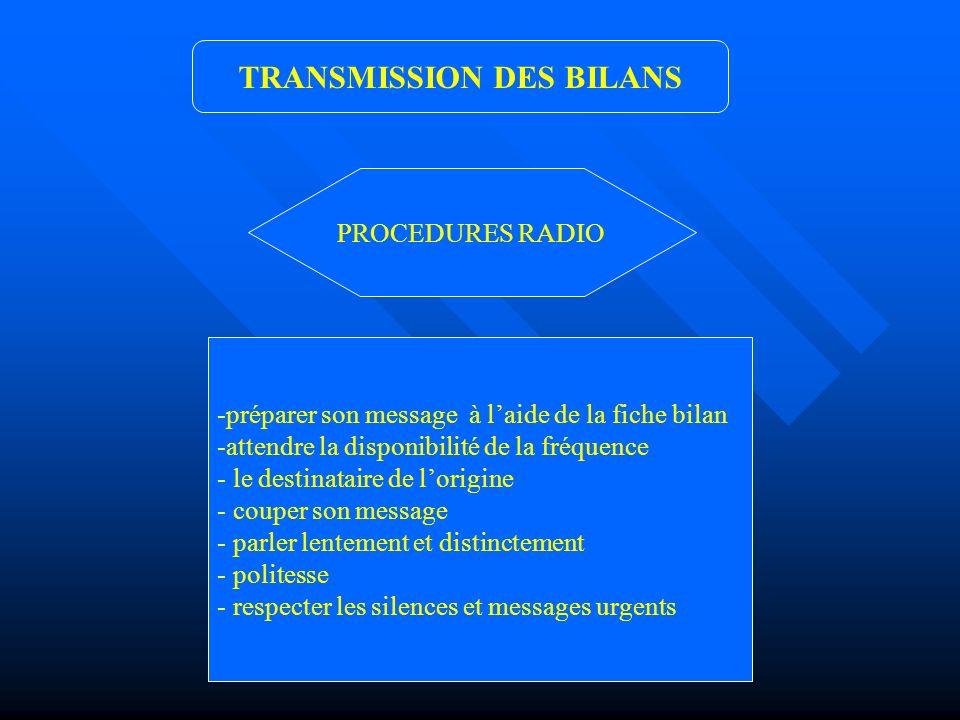 TRANSMISSION DES BILANS PROCEDURES RADIO -préparer son message à laide de la fiche bilan -attendre la disponibilité de la fréquence - le destinataire