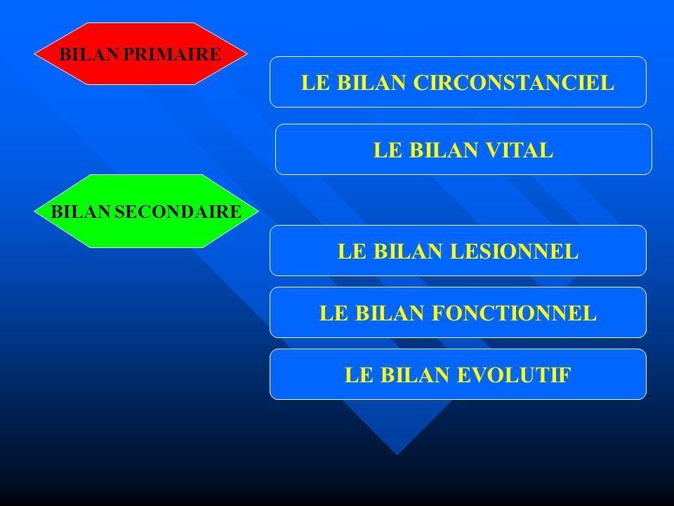 LE BILAN CIRCONSTANCIEL LE BILAN VITAL LE BILAN LESIONNEL LE BILAN FONCTIONNEL LE BILAN EVOLUTIF BILAN PRIMAIRE BILAN SECONDAIRE