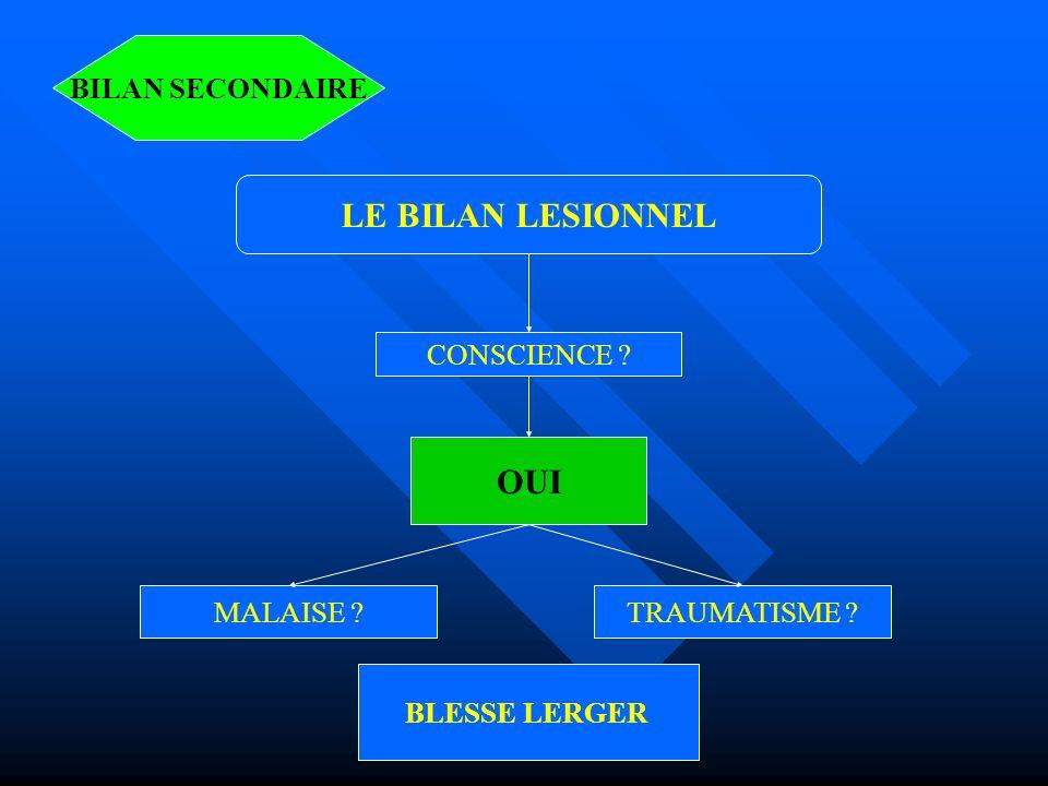 LE BILAN LESIONNEL TRAUMATISME ?MALAISE ? OUI CONSCIENCE ? BLESSE LERGER BILAN SECONDAIRE
