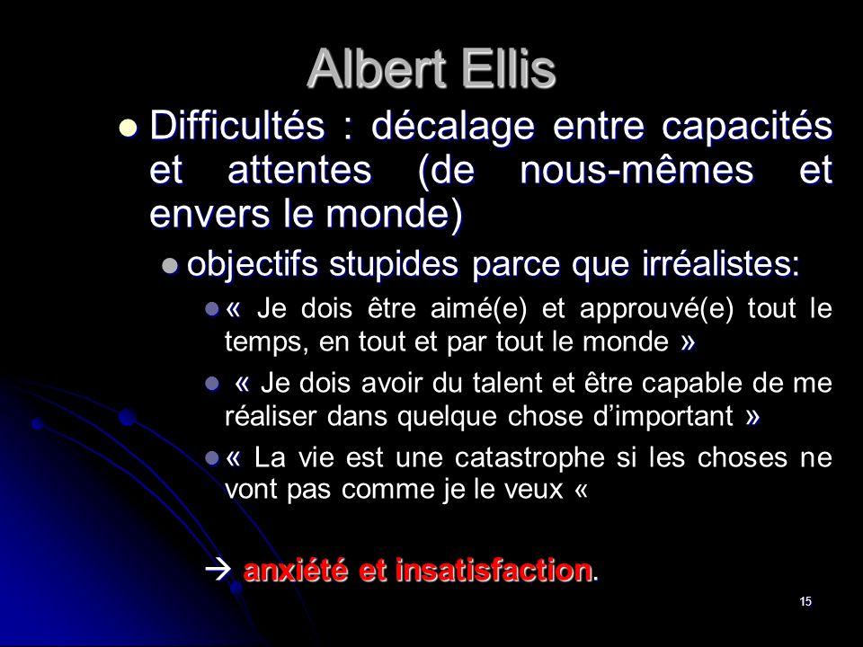 15 Albert Ellis Difficultés : décalage entre capacités et attentes (de nous-mêmes et envers le monde) Difficultés : décalage entre capacités et attent