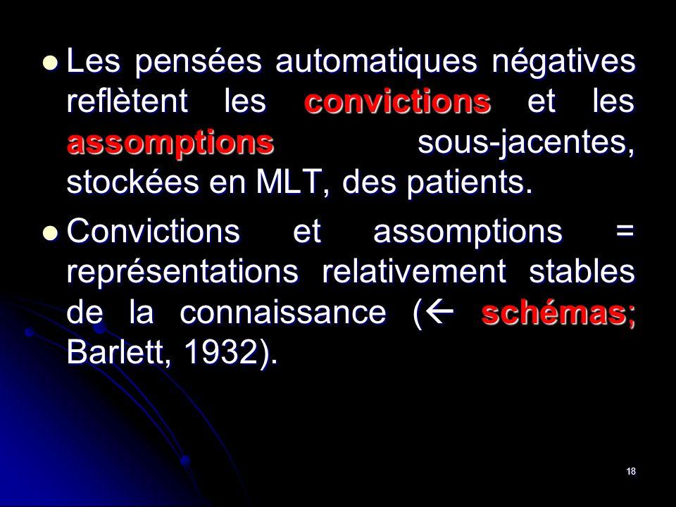 18 Les pensées automatiques négatives reflètent les convictions et les assomptions sous-jacentes, stockées en MLT, des patients. Les pensées automatiq