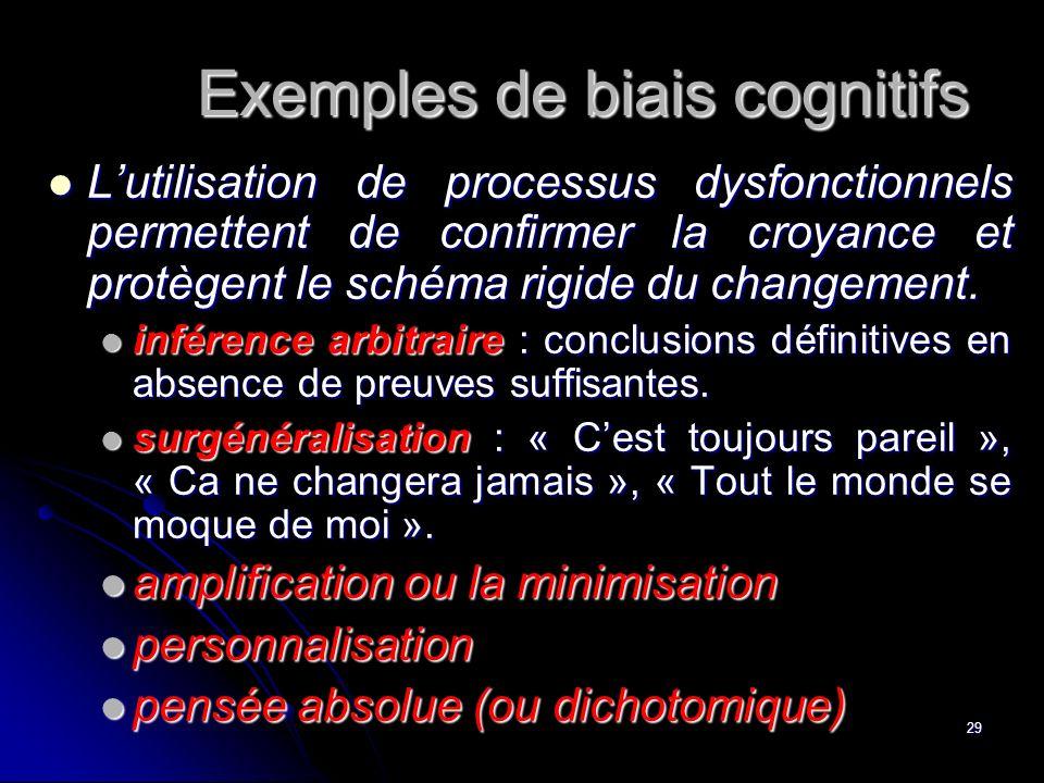 29 Exemples de biais cognitifs Lutilisation de processus dysfonctionnels permettent de confirmer la croyance et protègent le schéma rigide du changeme