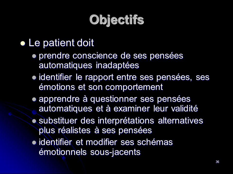36 Objectifs Le patient doit Le patient doit prendre conscience de ses pensées automatiques inadaptées prendre conscience de ses pensées automatiques
