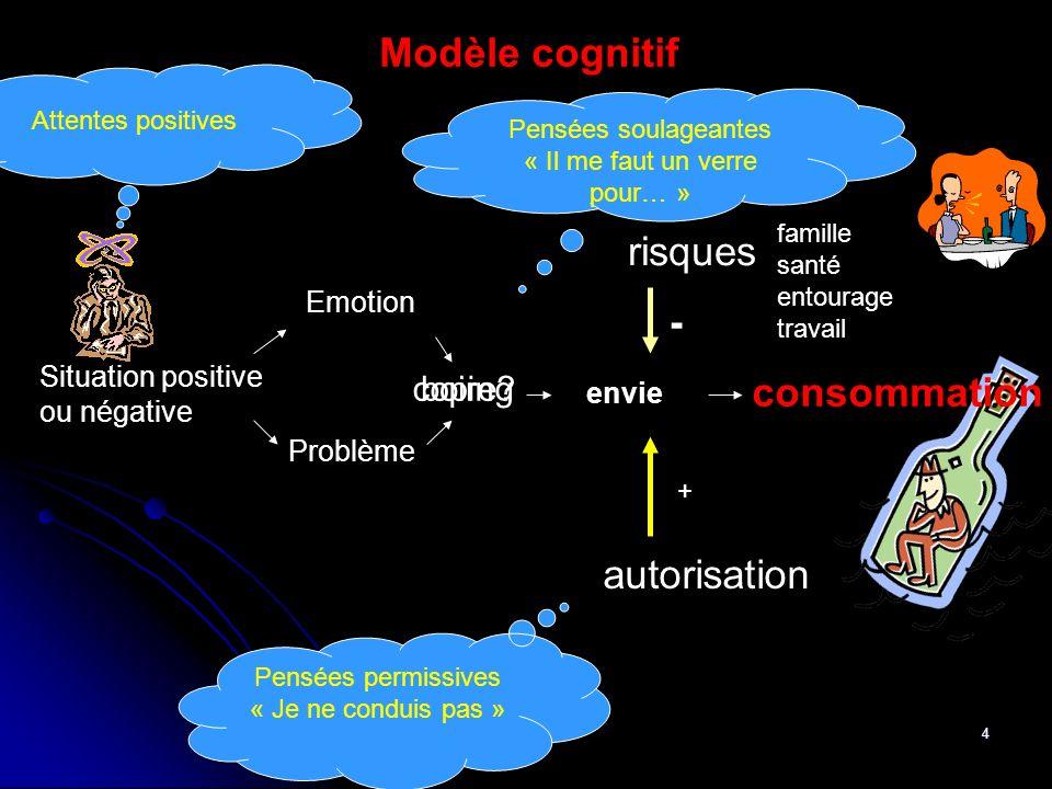 4 Modèle cognitif Attentes positives Pensées soulageantes « Il me faut un verre pour… » Pensées permissives « Je ne conduis pas » Situation positive o