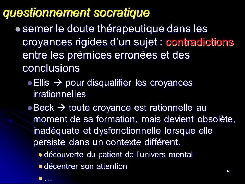 40 questionnement socratique semer le doute thérapeutique dans les croyances rigides dun sujet : contradictions entre les prémices erronées et des con