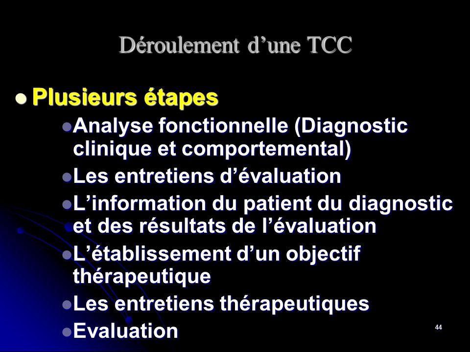 44 Déroulement dune TCC Plusieurs étapes Plusieurs étapes Analyse fonctionnelle (Diagnostic clinique et comportemental) Analyse fonctionnelle (Diagnos