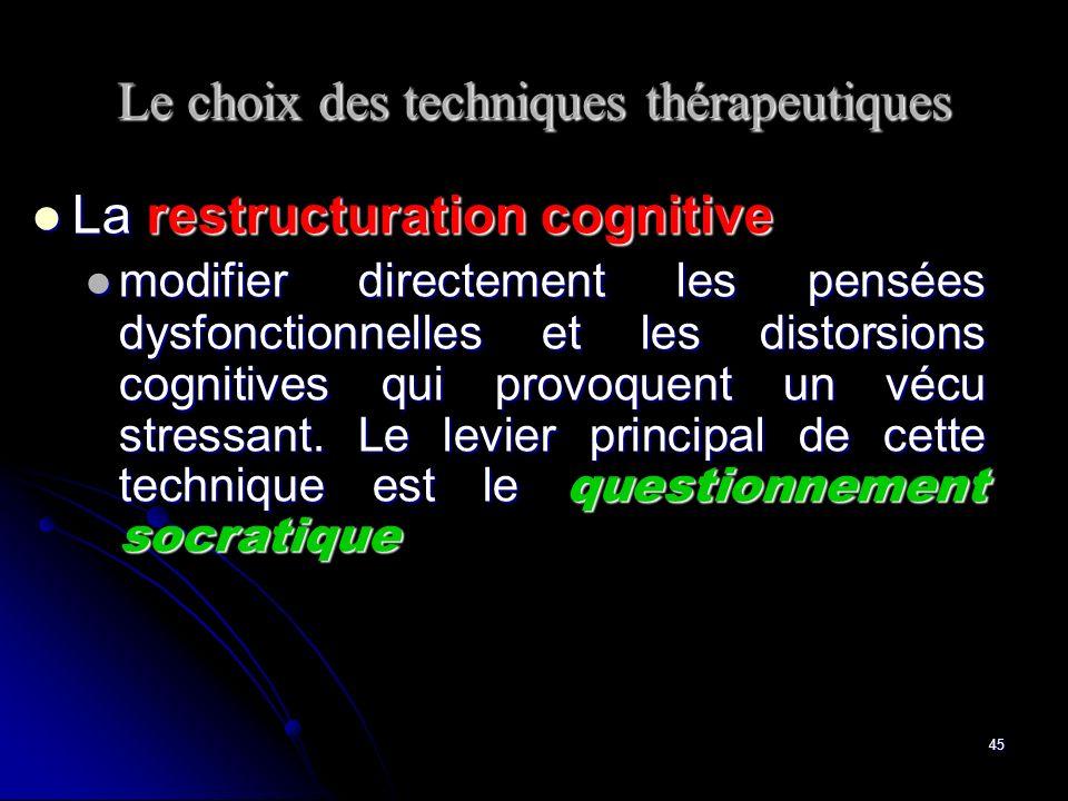 45 La restructuration cognitive La restructuration cognitive modifier directement les pensées dysfonctionnelles et les distorsions cognitives qui prov