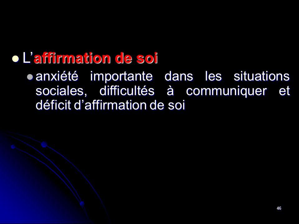 46 Laffirmation de soi Laffirmation de soi anxiété importante dans les situations sociales, difficultés à communiquer et déficit daffirmation de soi a