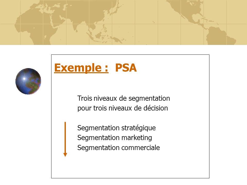 11 Exemple : PSA Trois niveaux de segmentation pour trois niveaux de décision Segmentation stratégique Segmentation marketing Segmentation commerciale
