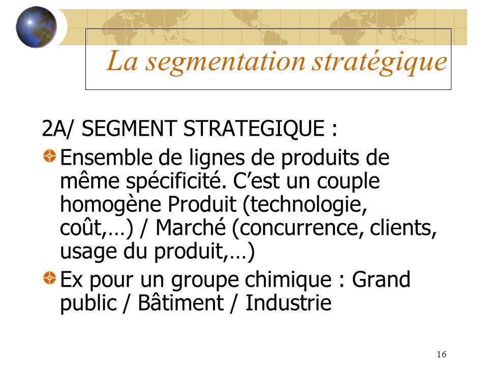 16 La segmentation stratégique 2A/ SEGMENT STRATEGIQUE : Ensemble de lignes de produits de même spécificité. Cest un couple homogène Produit (technolo