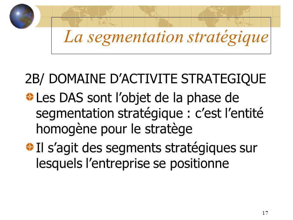 17 La segmentation stratégique 2B/ DOMAINE DACTIVITE STRATEGIQUE Les DAS sont lobjet de la phase de segmentation stratégique : cest lentité homogène p
