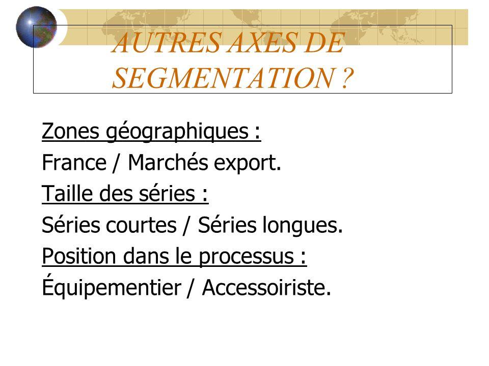 AUTRES AXES DE SEGMENTATION ? Zones géographiques : France / Marchés export. Taille des séries : Séries courtes / Séries longues. Position dans le pro