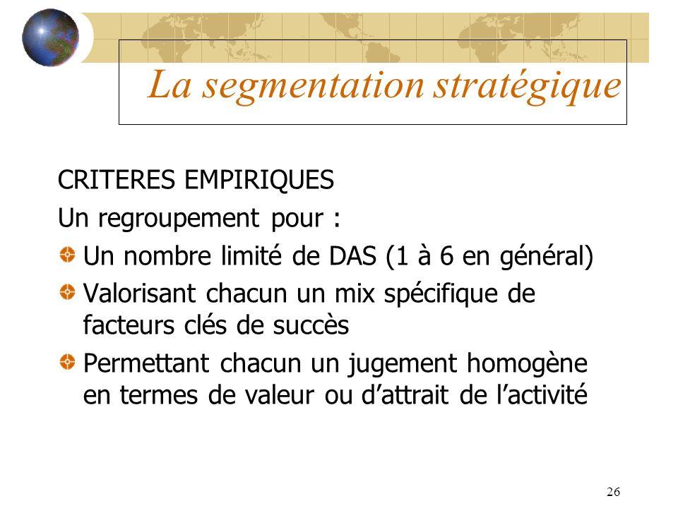 26 La segmentation stratégique CRITERES EMPIRIQUES Un regroupement pour : Un nombre limité de DAS (1 à 6 en général) Valorisant chacun un mix spécifiq