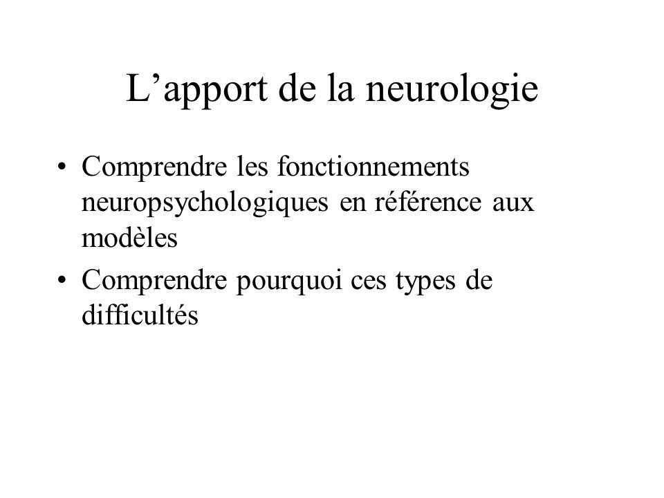 Lapport de la neurologie Comprendre les fonctionnements neuropsychologiques en référence aux modèles Comprendre pourquoi ces types de difficultés