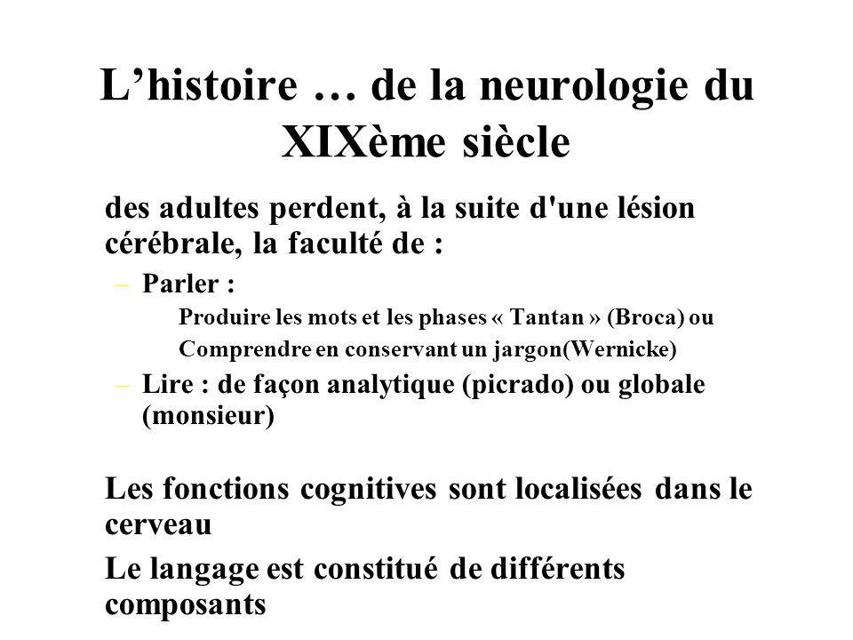 Lhistoire … de la neurologie du XIXème siècle des adultes perdent, à la suite d'une lésion cérébrale, la faculté de : –Parler : Produire les mots et l