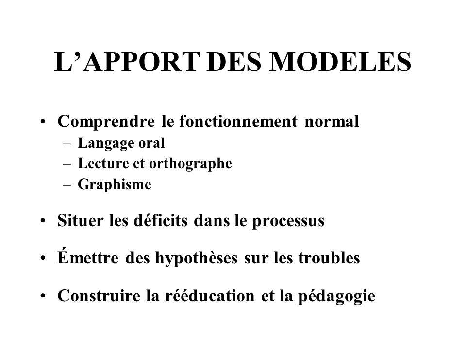 LAPPORT DES MODELES Comprendre le fonctionnement normal –Langage oral –Lecture et orthographe –Graphisme Situer les déficits dans le processus Émettre