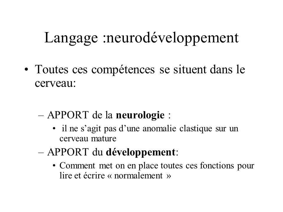 Langage :neurodéveloppement Toutes ces compétences se situent dans le cerveau: –APPORT de la neurologie : il ne sagit pas dune anomalie clastique sur