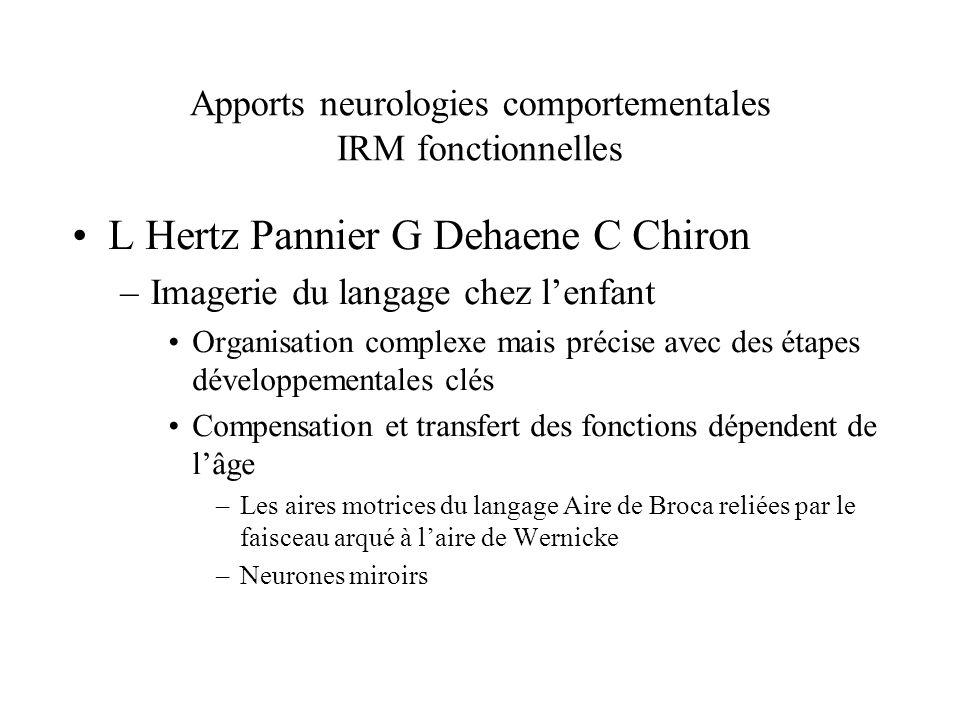 Apports neurologies comportementales IRM fonctionnelles L Hertz Pannier G Dehaene C Chiron –Imagerie du langage chez lenfant Organisation complexe mai