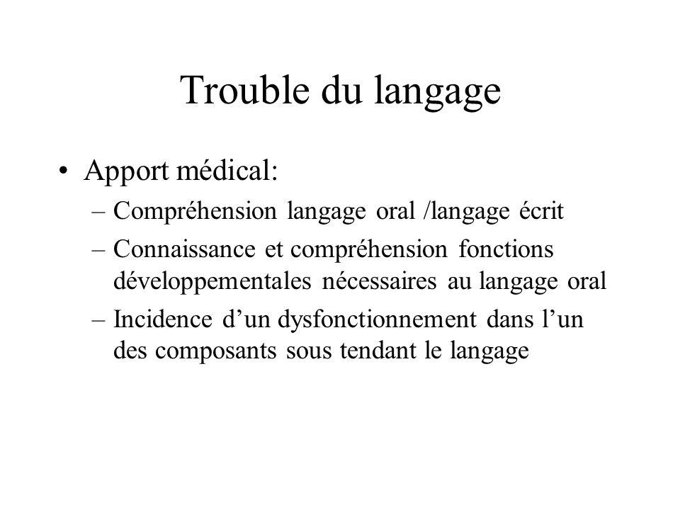 Trouble du langage Apport médical: –Compréhension langage oral /langage écrit –Connaissance et compréhension fonctions développementales nécessaires a