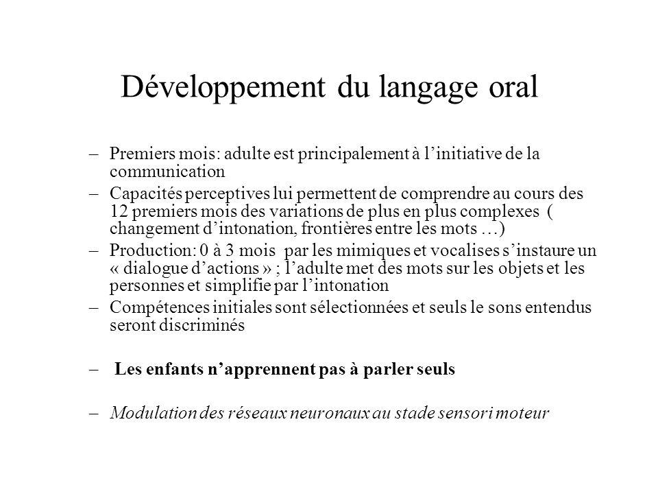 Développement du langage oral –Premiers mois: adulte est principalement à linitiative de la communication –Capacités perceptives lui permettent de com