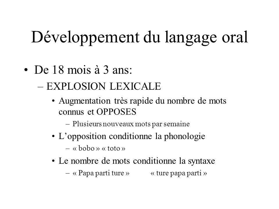 Développement du langage oral De 18 mois à 3 ans: –EXPLOSION LEXICALE Augmentation très rapide du nombre de mots connus et OPPOSES –Plusieurs nouveaux