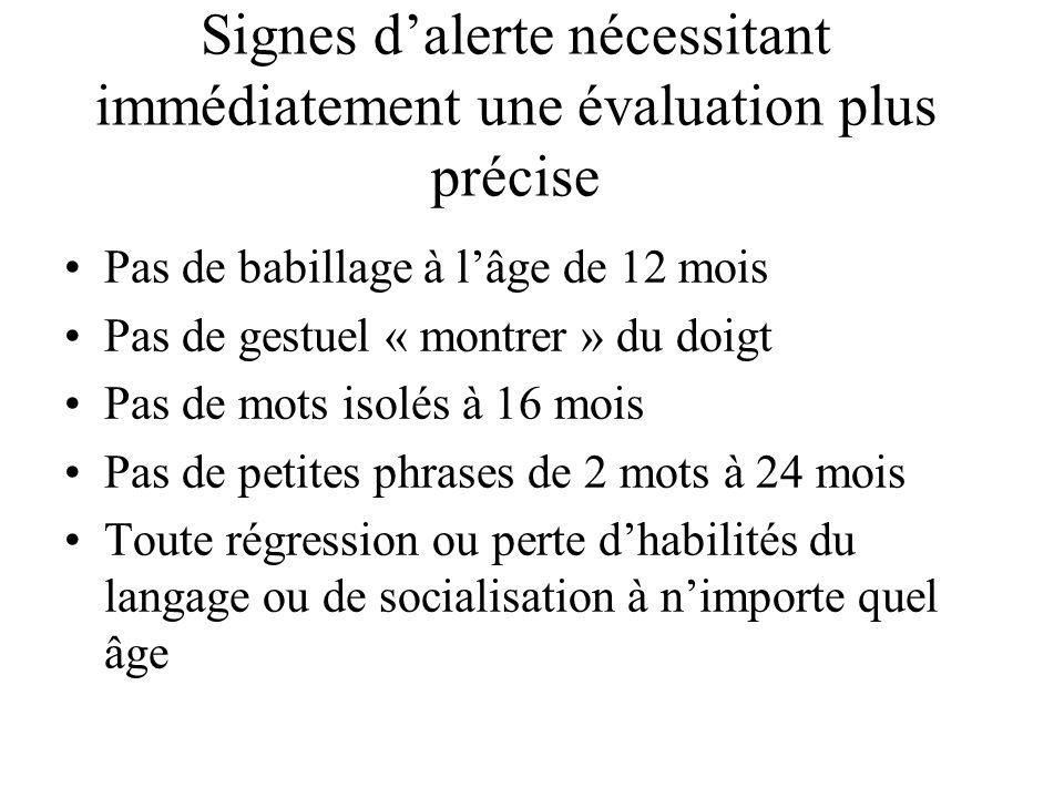 Signes dalerte nécessitant immédiatement une évaluation plus précise Pas de babillage à lâge de 12 mois Pas de gestuel « montrer » du doigt Pas de mot
