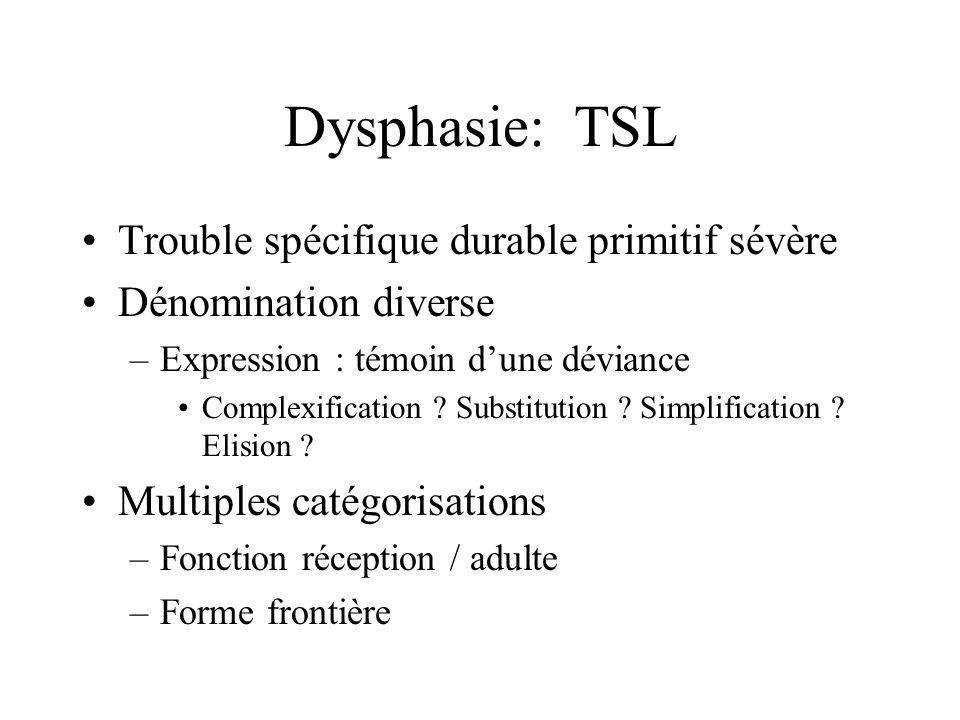 Dysphasie: TSL Trouble spécifique durable primitif sévère Dénomination diverse –Expression : témoin dune déviance Complexification ? Substitution ? Si