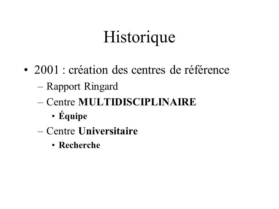 Historique 2001 : création des centres de référence –Rapport Ringard –Centre MULTIDISCIPLINAIRE Équipe –Centre Universitaire Recherche