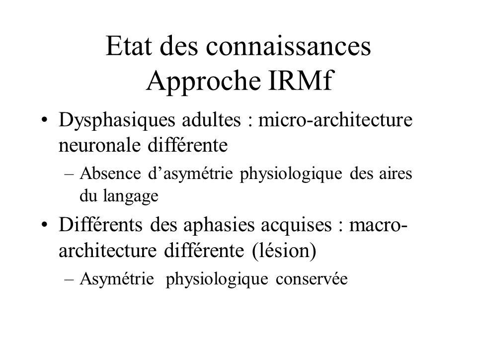 Etat des connaissances Approche IRMf Dysphasiques adultes : micro-architecture neuronale différente –Absence dasymétrie physiologique des aires du lan