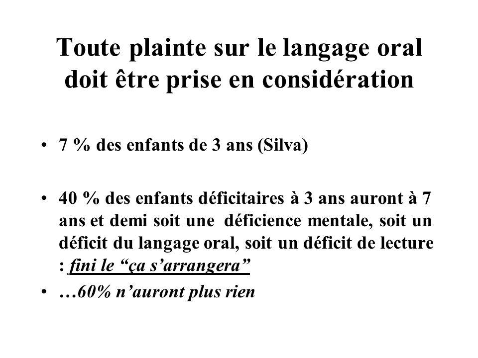 Toute plainte sur le langage oral doit être prise en considération 7 % des enfants de 3 ans (Silva) 40 % des enfants déficitaires à 3 ans auront à 7 a