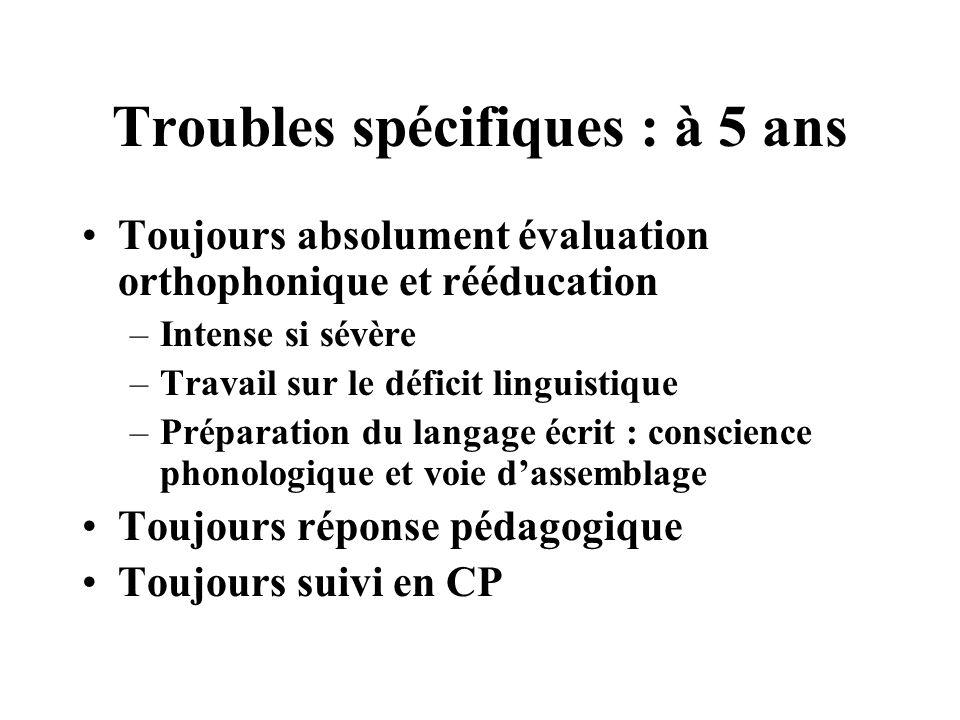 Troubles spécifiques : à 5 ans Toujours absolument évaluation orthophonique et rééducation –Intense si sévère –Travail sur le déficit linguistique –Pr