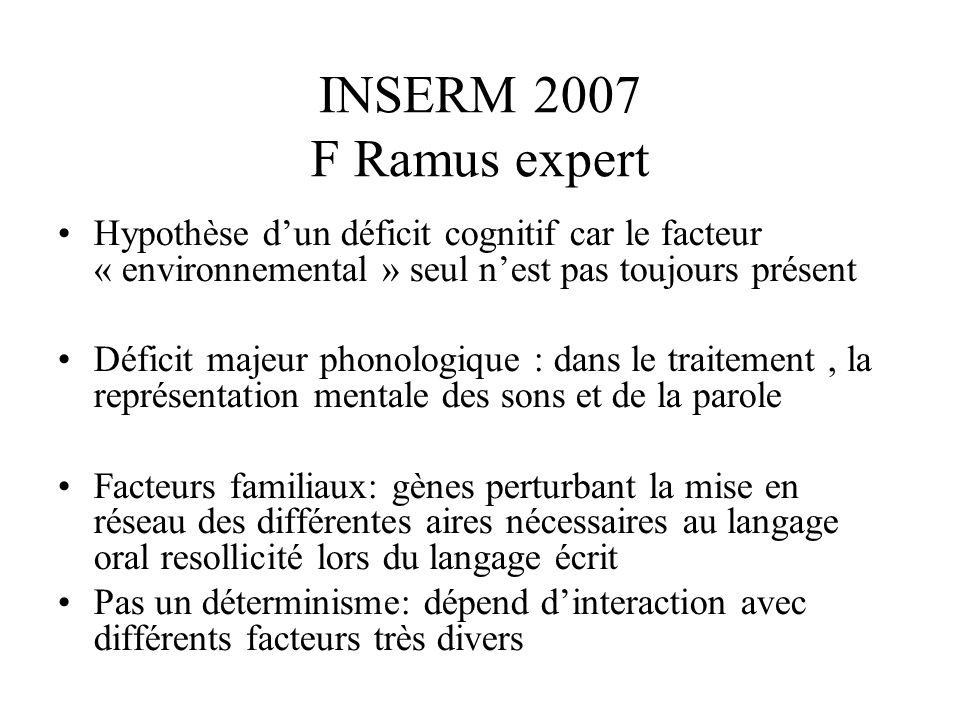 INSERM 2007 F Ramus expert Hypothèse dun déficit cognitif car le facteur « environnemental » seul nest pas toujours présent Déficit majeur phonologiqu