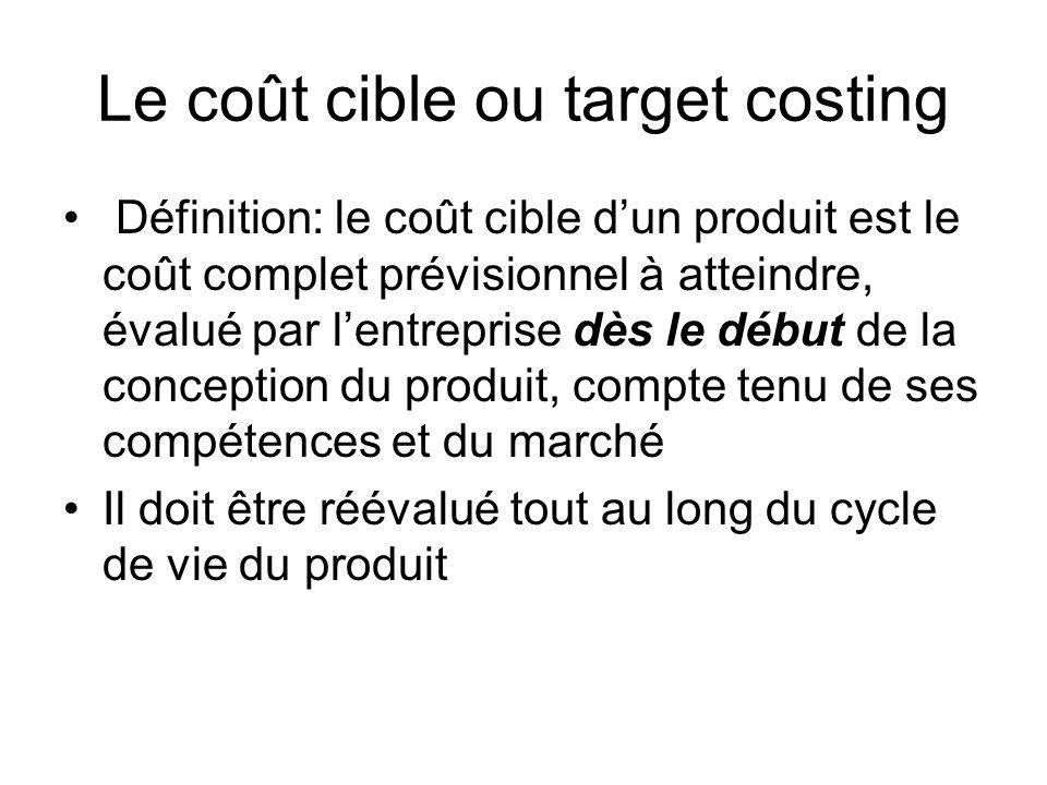 Le coût cible ou target costing Définition: le coût cible dun produit est le coût complet prévisionnel à atteindre, évalué par lentreprise dès le débu