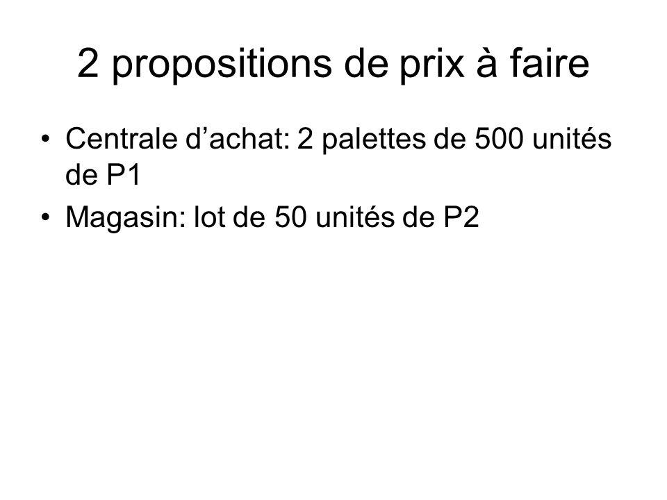 2 propositions de prix à faire Centrale dachat: 2 palettes de 500 unités de P1 Magasin: lot de 50 unités de P2