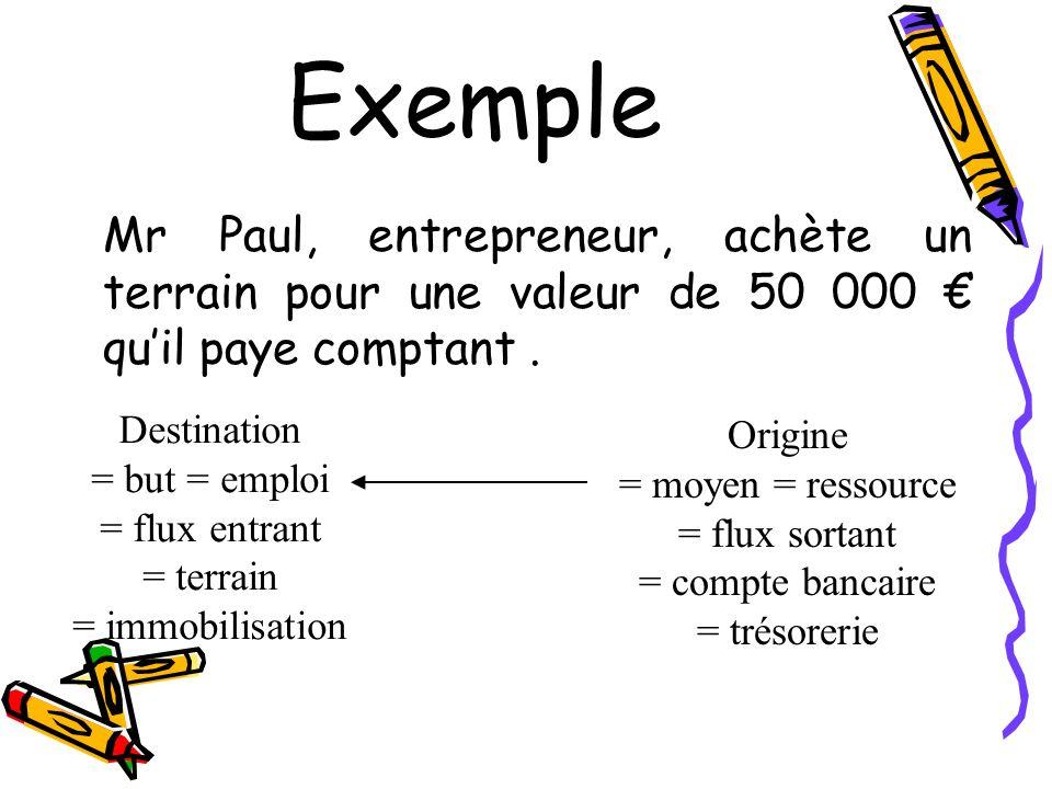Exemple Mr Paul, entrepreneur, achète un terrain pour une valeur de 50 000 quil paye comptant. Origine = moyen = ressource = flux sortant = compte ban