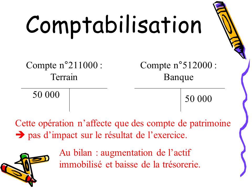 Comptabilisation Compte n°211000 : Terrain 50 000 Compte n°512000 : Banque 50 000 Cette opération naffecte que des compte de patrimoine pas dimpact su