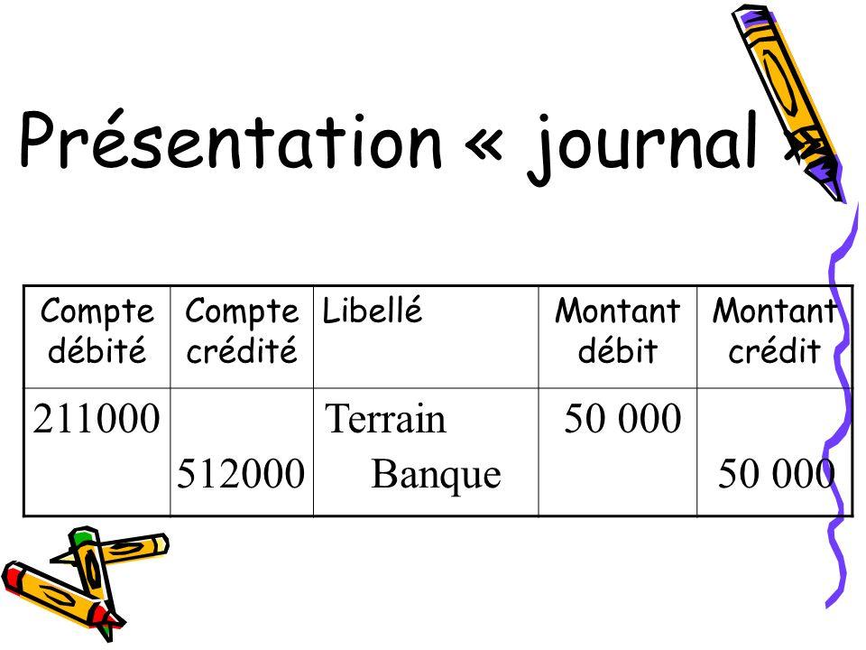 Présentation « journal » Compte débité Compte crédité LibelléMontant débit Montant crédit 211000 Terrain 50 000 512000 Banque 50 000