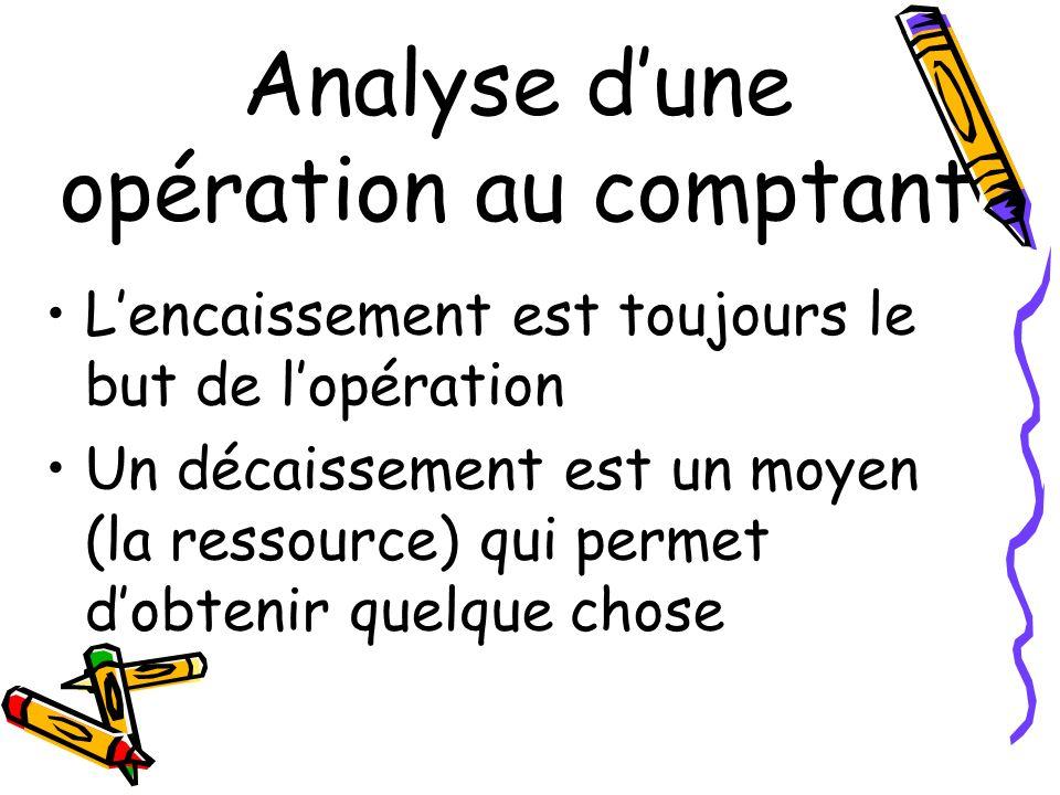 Analyse dune opération au comptant Lencaissement est toujours le but de lopération Un décaissement est un moyen (la ressource) qui permet dobtenir que