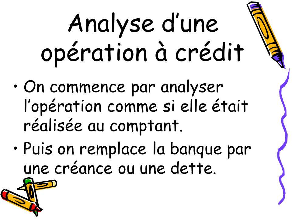 Analyse dune opération à crédit On commence par analyser lopération comme si elle était réalisée au comptant. Puis on remplace la banque par une créan
